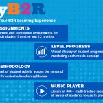 Bach to Rock Music School Launches MyB2R